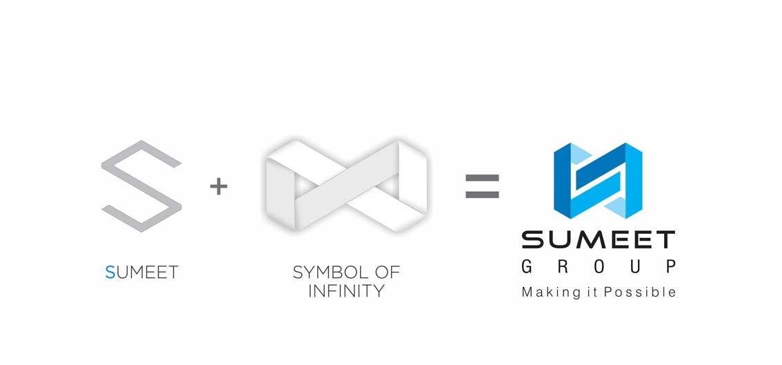 Environment Branding | Logo Design | Prospect Design | Leaflet Design | Website Design | Newspaper Advertising | Sumeet Group | Admonkks Digital Media Agency